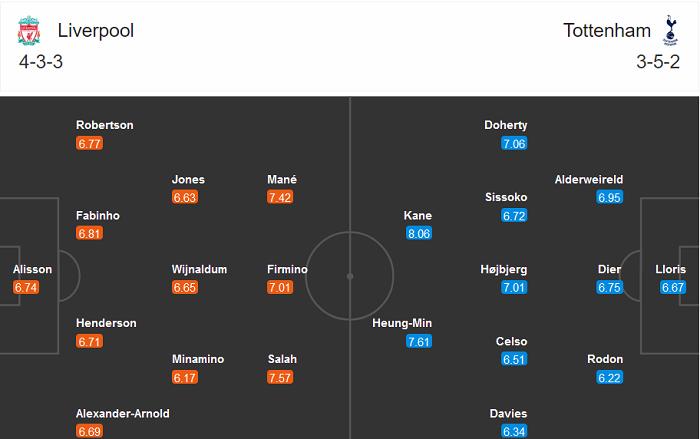 Liverpool_vs_Tottenham.png